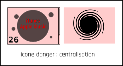 Proposition-icone-danger-centralisation-01.png